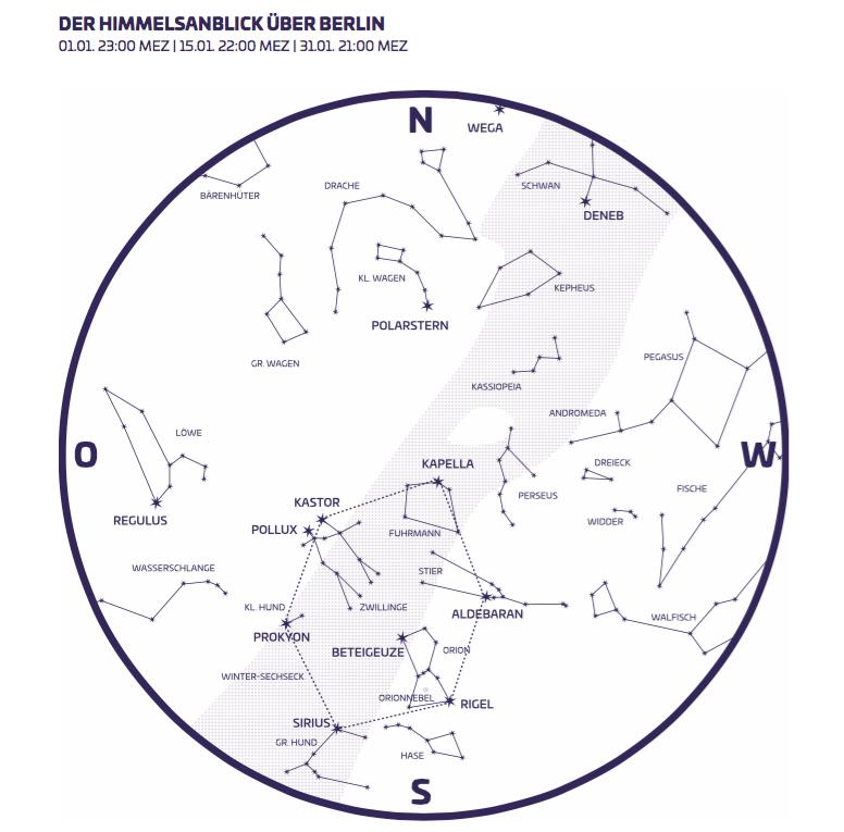 Sternkarte Januar Planetarium Berlin